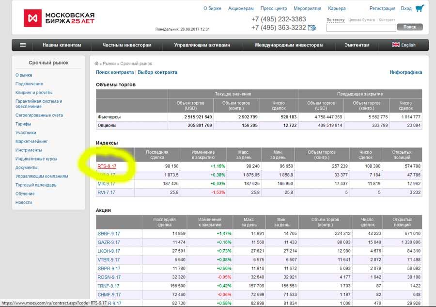 Как рассчитать стоимость контракта торгуя на московской бирже?