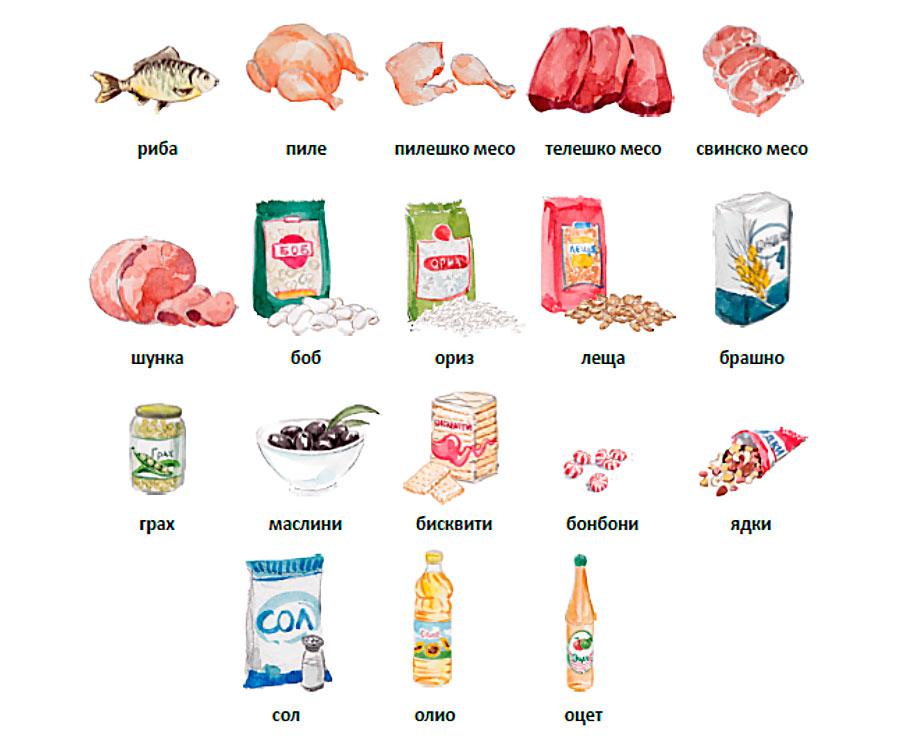 продукты на болгарском языке