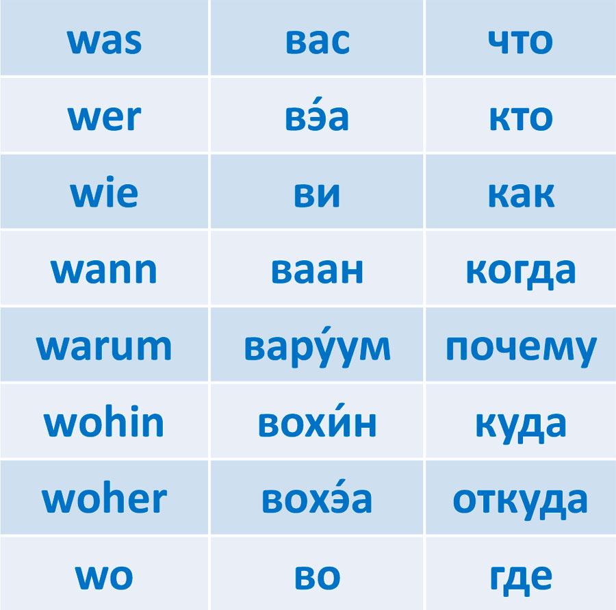 8 вопросов на немецком языке
