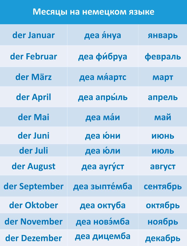 месяцы на немецком языке
